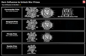 Tiered Prizes